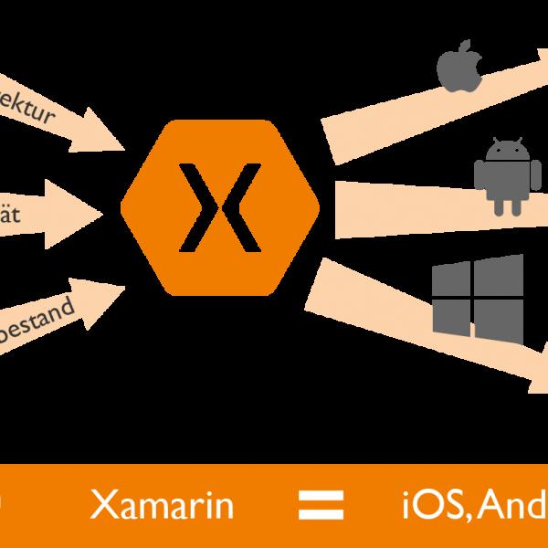 Mobile Lösungen mit XAMARIN