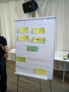 Übersicht der Workshopthemen